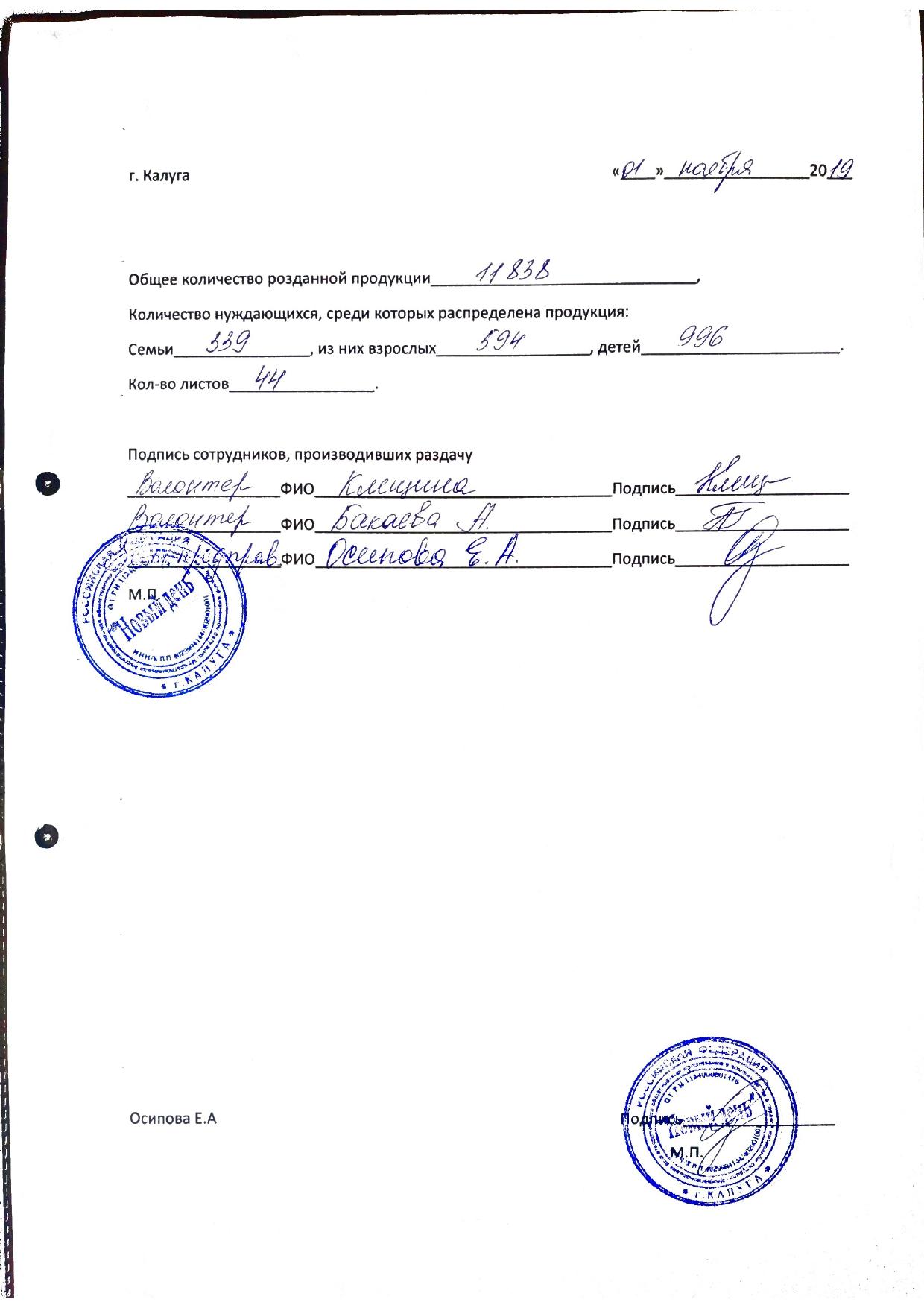 Молочка кол-во 01.11.2019