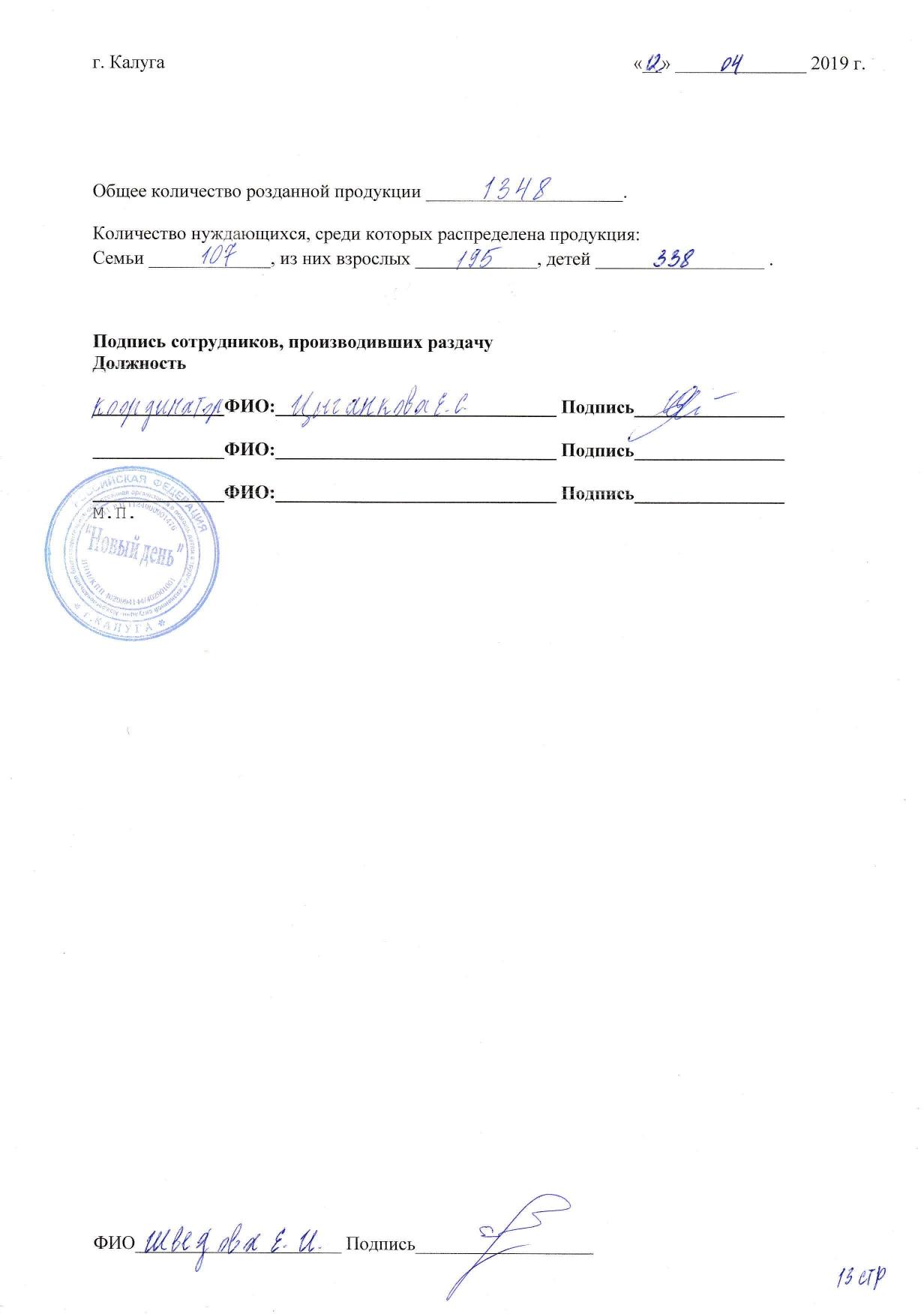 Молочка кол-во 12.04.2019