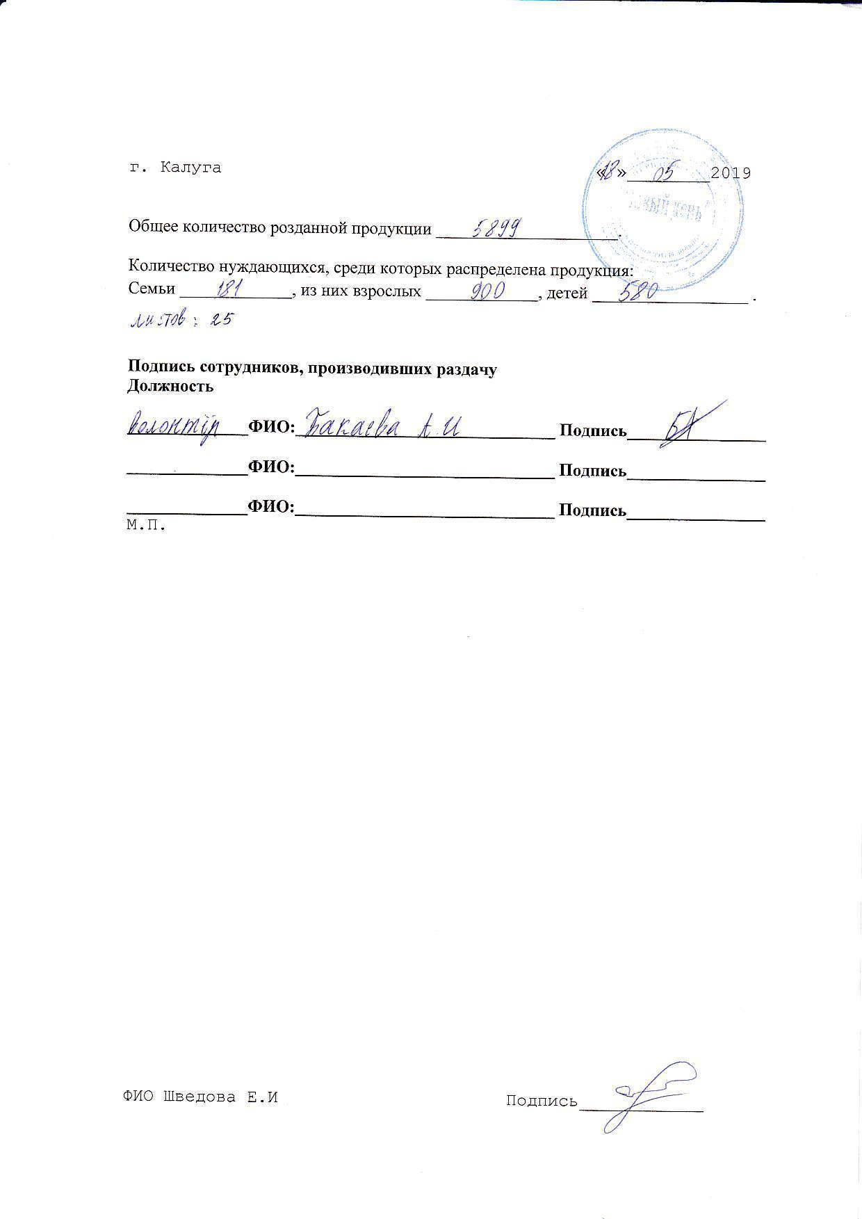 Молочка-кол-во-18.05.2019