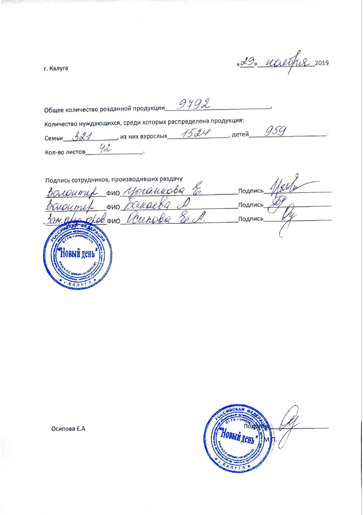 Молочка кол-во 29.11.2019