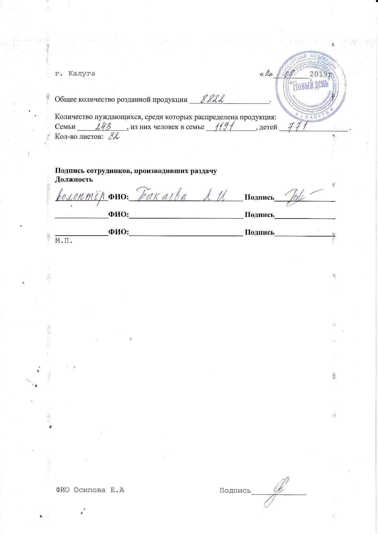 Молочка кол-во 02.08.2019