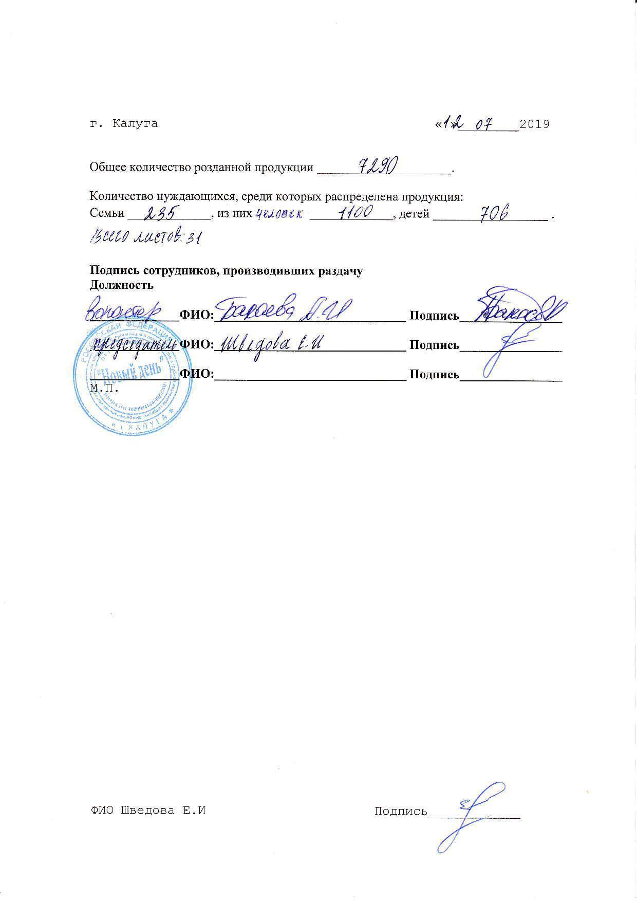 Молочка кол-во 12.07.2019