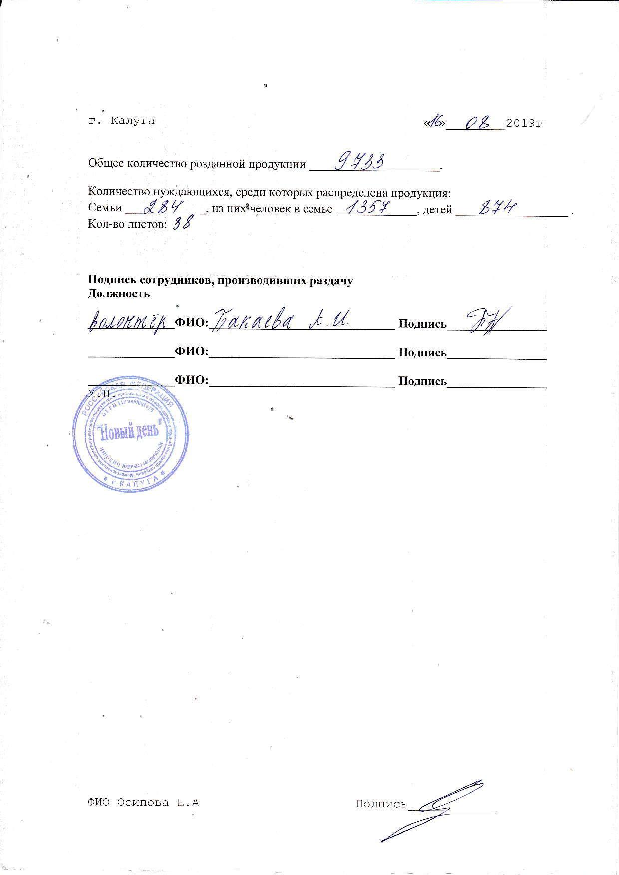 Молочка кол-во 16.08.2019