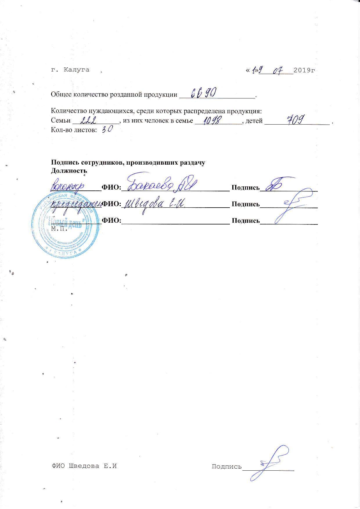 Молочка кол-во 19.07.2019