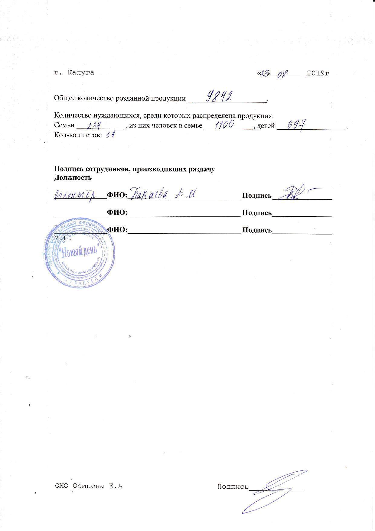 Молочка кол-во 23.08.2019
